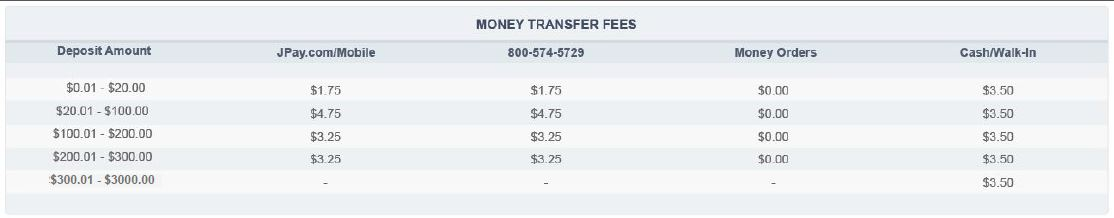 JPAY Table showing Money Transfer Fees.JPG